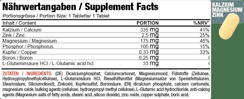 All Day Every Day 3 - All Day Every Day - Der Vitamin und Mineralkomplex von Blackline 2.0