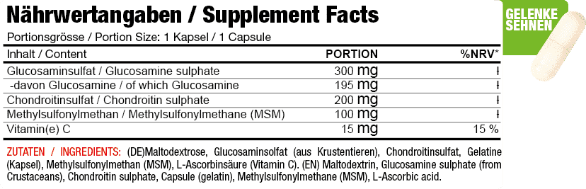 All Day Every Day Nährwerte - All Day Every Day - Der Vitamin und Mineralkomplex von Blackline 2.0