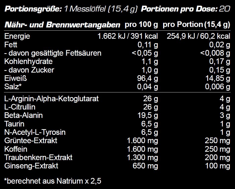 GOETTERPULS Naehrwerte - Götterpuls - der Workout Booster von OS Nutrition im Test
