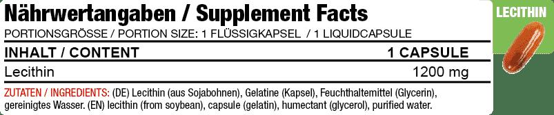 All Day Every Day 2 - All Day Every Day - Der Vitamin und Mineralkomplex von Blackline 2.0