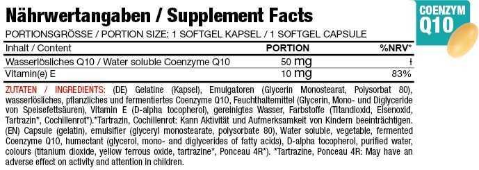 All Day Every Day Facts - All Day Every Day - Der Vitamin und Mineralkomplex von Blackline 2.0