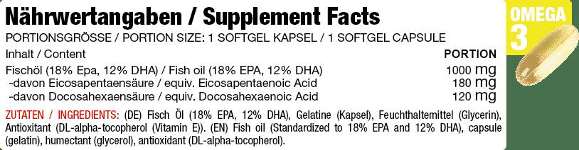 All Day Every Day Omega 3 - All Day Every Day - Der Vitamin und Mineralkomplex von Blackline 2.0