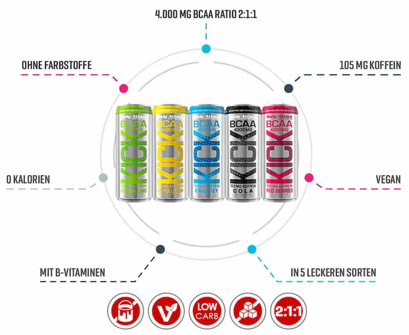 BCAA KICK Test - Body Attack BCAA KICK - Der leckerste BCAA Energy Drink auf dem Markt?