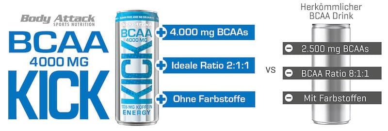 BCAA KICK Vergleich