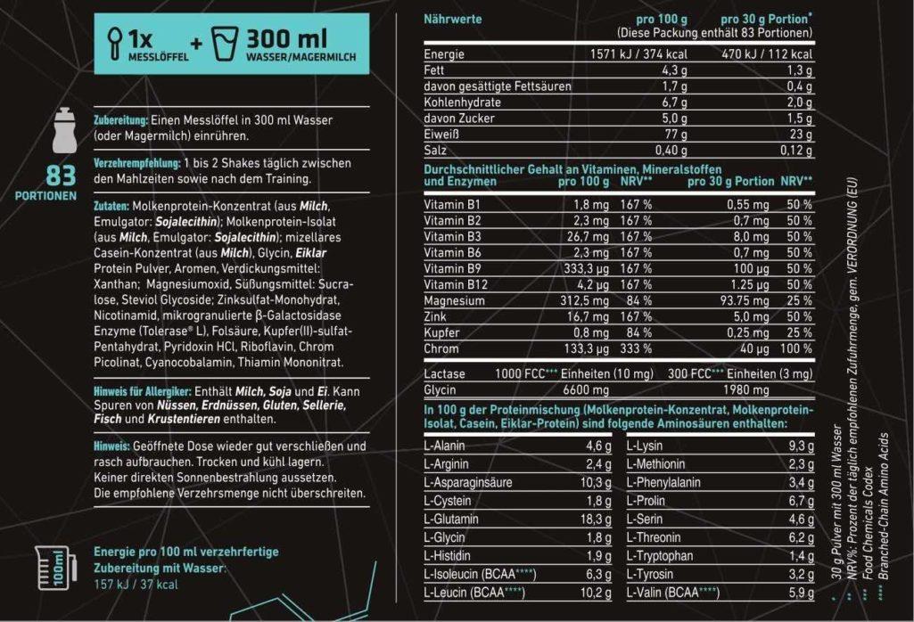 Pro80-Vit Inhaltsstoffe