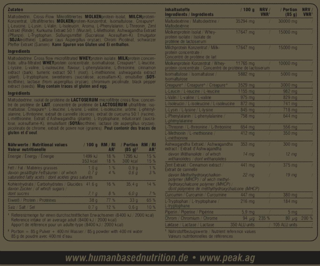 Zutaten und Inhaltsstoffe des HBN Post Workout Complex in der Best Ager Variante