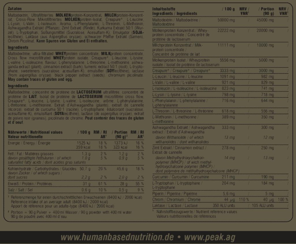 HBN Post Workout Complex Unisex Inhaltsstoffe