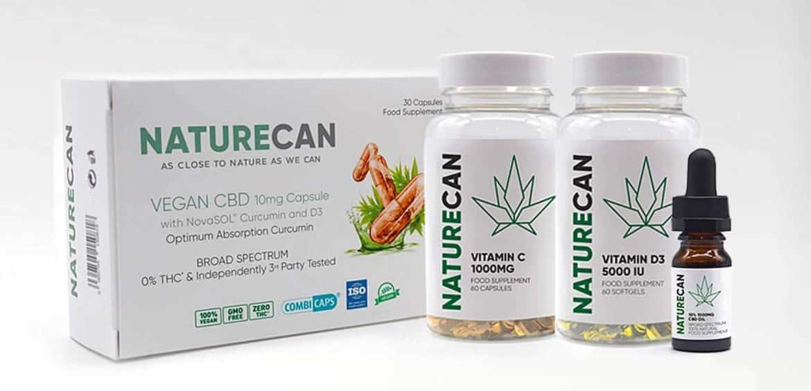 Naturecan Produkttest