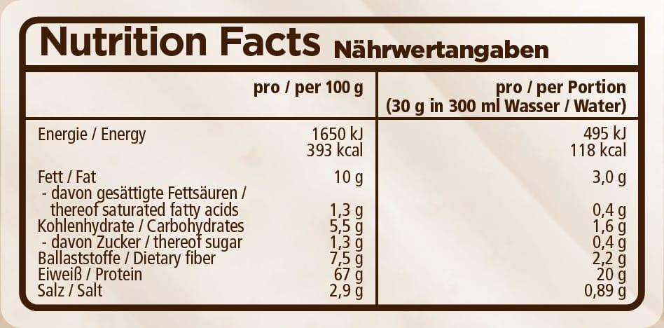 Rocka-Nutrition-NoWhey-Nährwert-Label